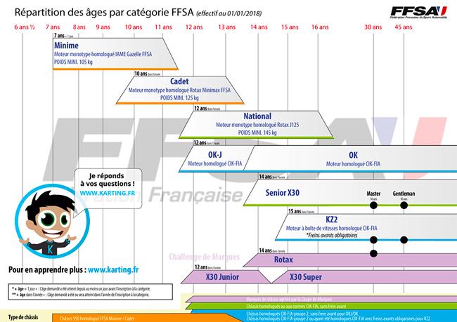 catego_FFSA